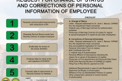 change of status or correction of personal information