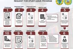 study leave grant